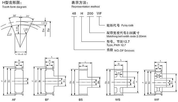 h型同步带轮参数_H型同步带轮设计参数标准 慈溪市龙韵同步带有限公司