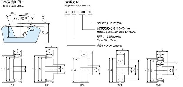 h型同步带轮参数_T20同步带轮国标设计参数标准表 慈溪市龙韵同步带有限公司