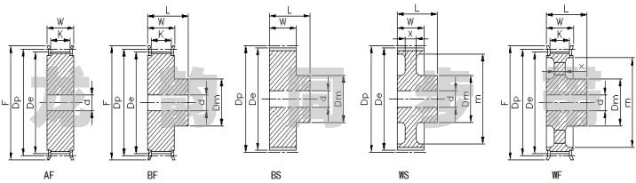 T10同步带轮常见形状